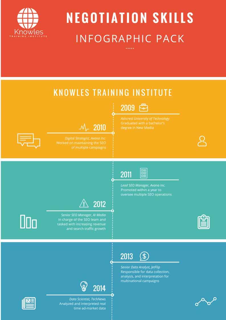 Negotiation Skills Infographics Pack