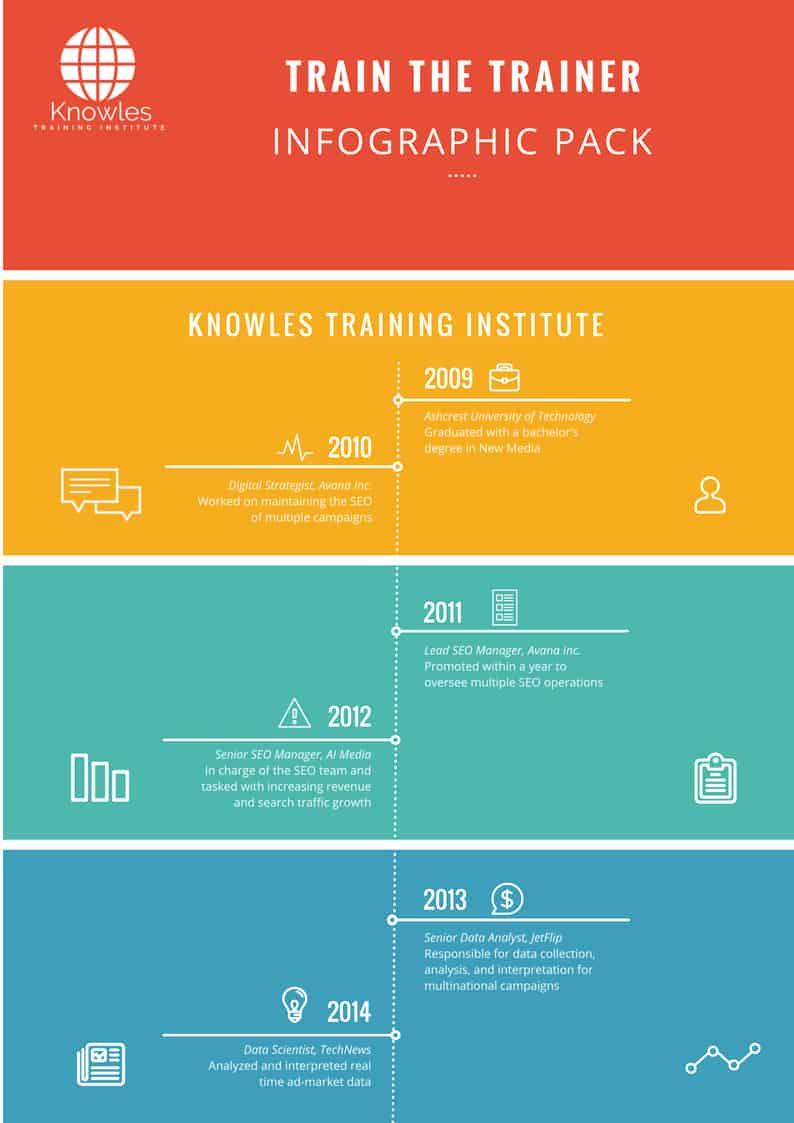 Train The Trainer Program