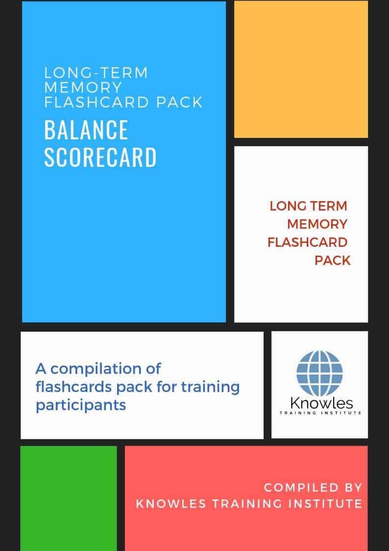 The Balanced Scorecard Long-Term Memory Flashcards Pack